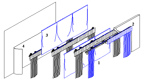 Structural layout of components of clothes in the space of the stage floor
